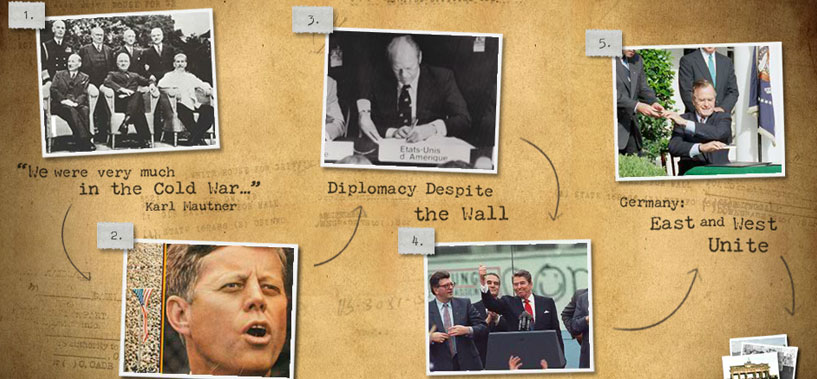 Voices of U.S. Diplomacy and the Berlin Wall website